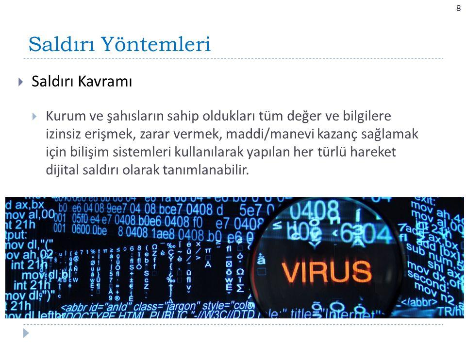 Saldırı Türleri 9  İzinsiz Erişim:  Bu saldırı türünde, saldırgan bilgiye (yazılım, donanım ve veri) yetkisi olmadığı halde erişebilmesidir.