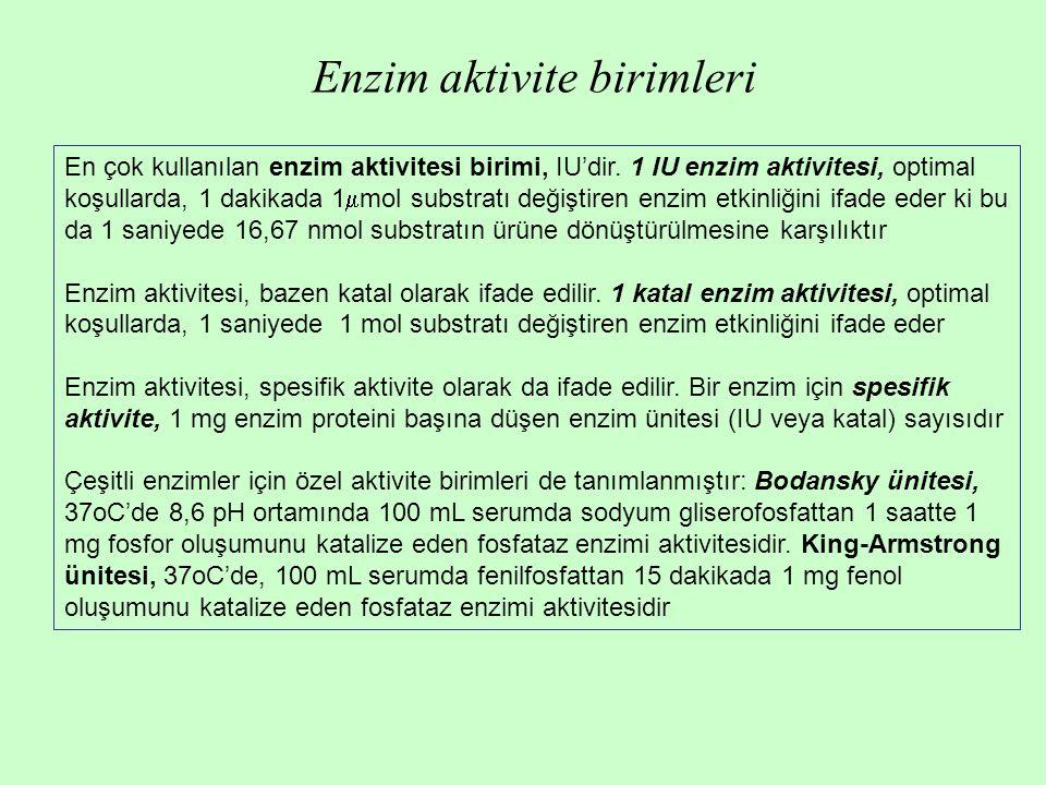 Enzim aktivite birimleri En çok kullanılan enzim aktivitesi birimi, IU'dir.