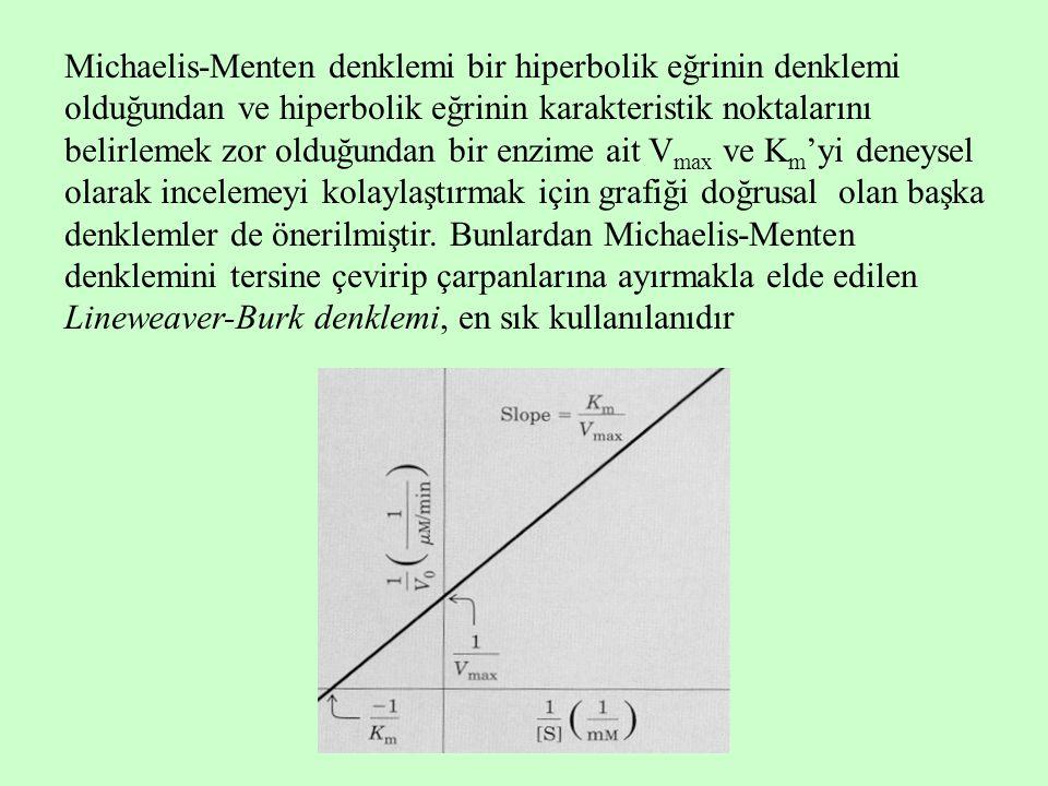 Michaelis-Menten denklemi bir hiperbolik eğrinin denklemi olduğundan ve hiperbolik eğrinin karakteristik noktalarını belirlemek zor olduğundan bir enzime ait V max ve K m 'yi deneysel olarak incelemeyi kolaylaştırmak için grafiği doğrusal olan başka denklemler de önerilmiştir.