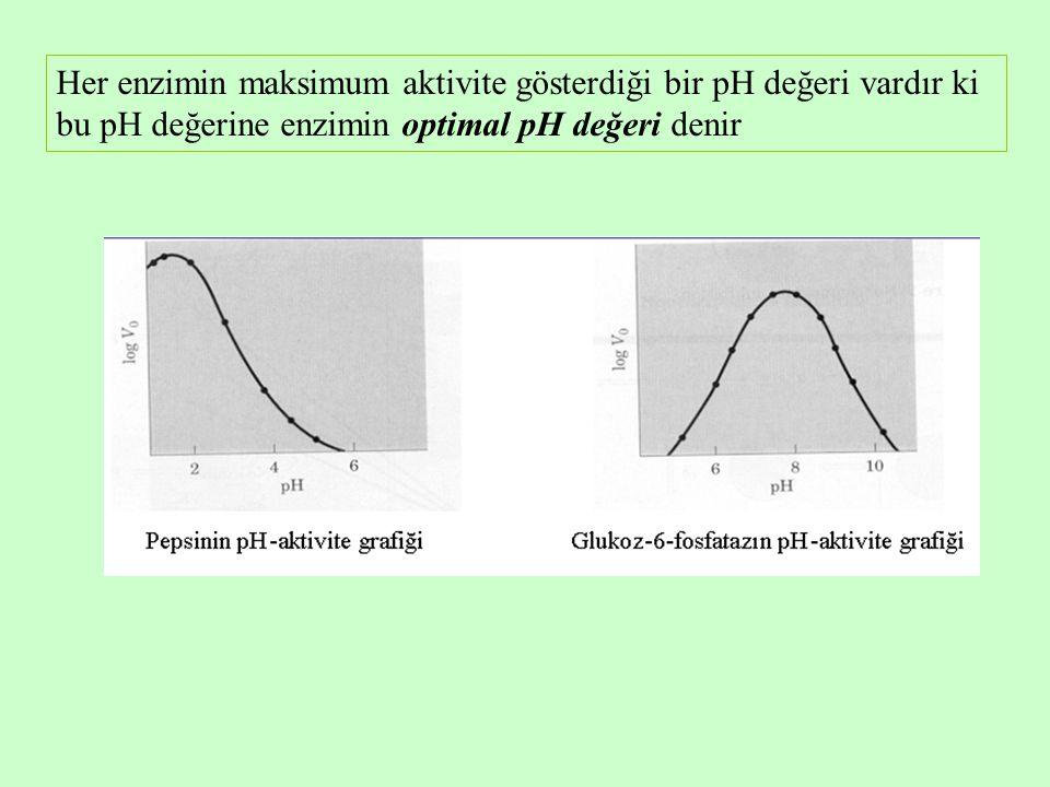 Her enzimin maksimum aktivite gösterdiği bir pH değeri vardır ki bu pH değerine enzimin optimal pH değeri denir