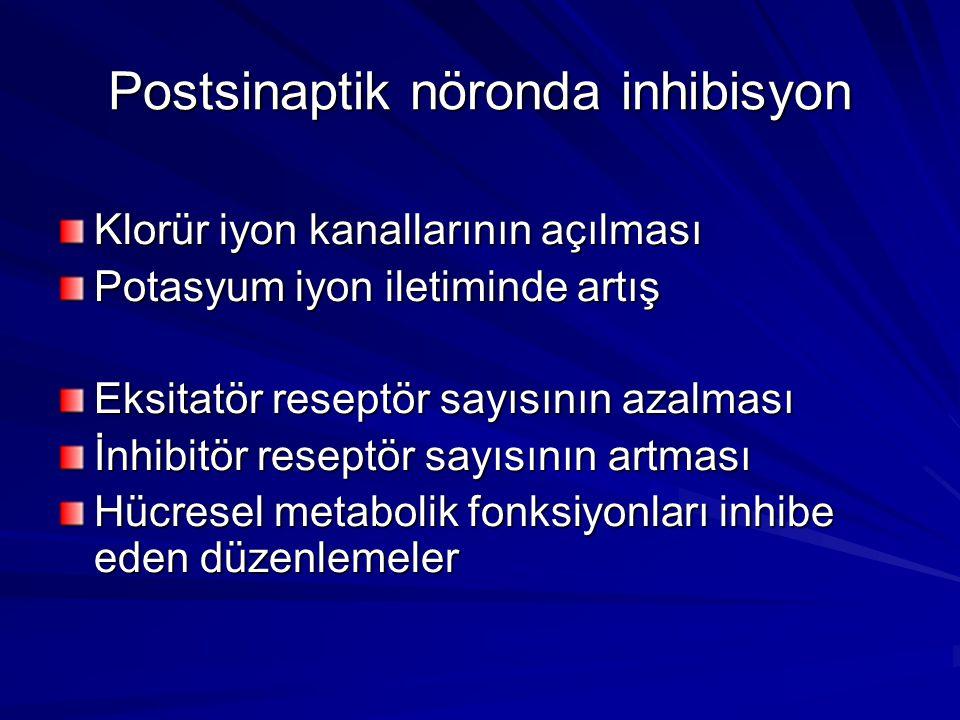 Postsinaptik nöronda inhibisyon Klorür iyon kanallarının açılması Potasyum iyon iletiminde artış Eksitatör reseptör sayısının azalması İnhibitör resep