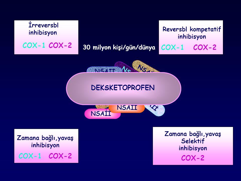 NSAİİ NSAII İrreversbl inhibisyon Reversbl kompetatif inhibisyon Zamana bağlı,yavaş inhibisyon Zamana bağlı,yavaş Selektif inhibisyon COX-1COX-2 COX-1