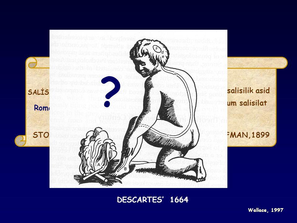 1827 SALİSİLİK ASİD 1763 STONE, 1763 Romotizmada N:50 GLİKOSİD SALİSİN Ateş tedavisinde Asetilsalisilik asid Sodyum salisilat HOFFMAN,1899 Wallace, 19