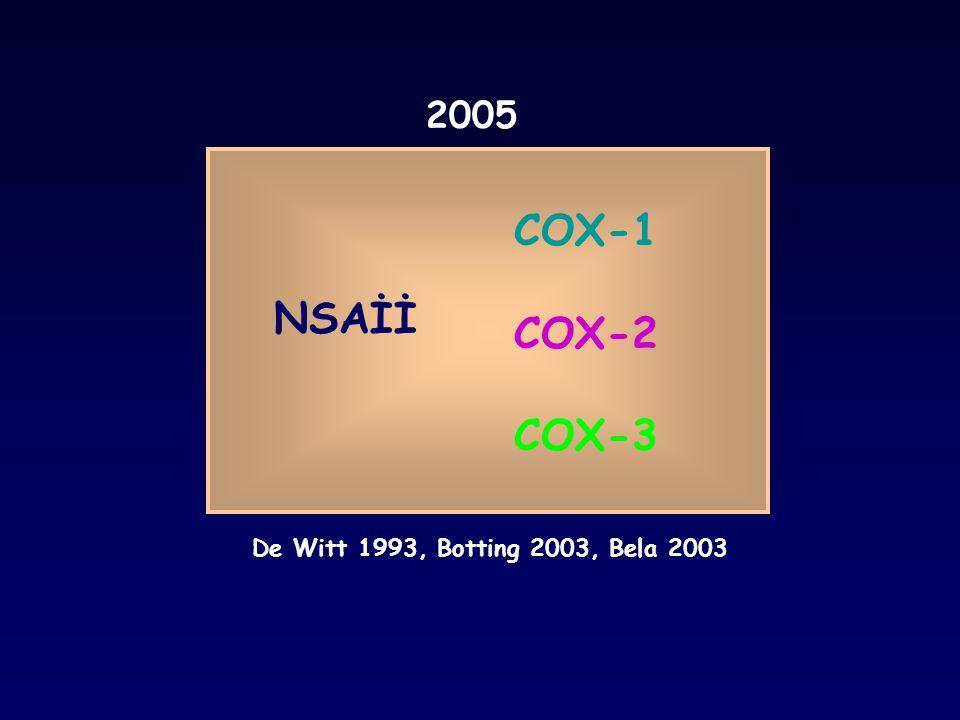 Asetilsalisilik asid COX 1971 COX-1 COX-2 COX-3 NSAİİ 2005 De Witt 1993, Botting 2003, Bela 2003