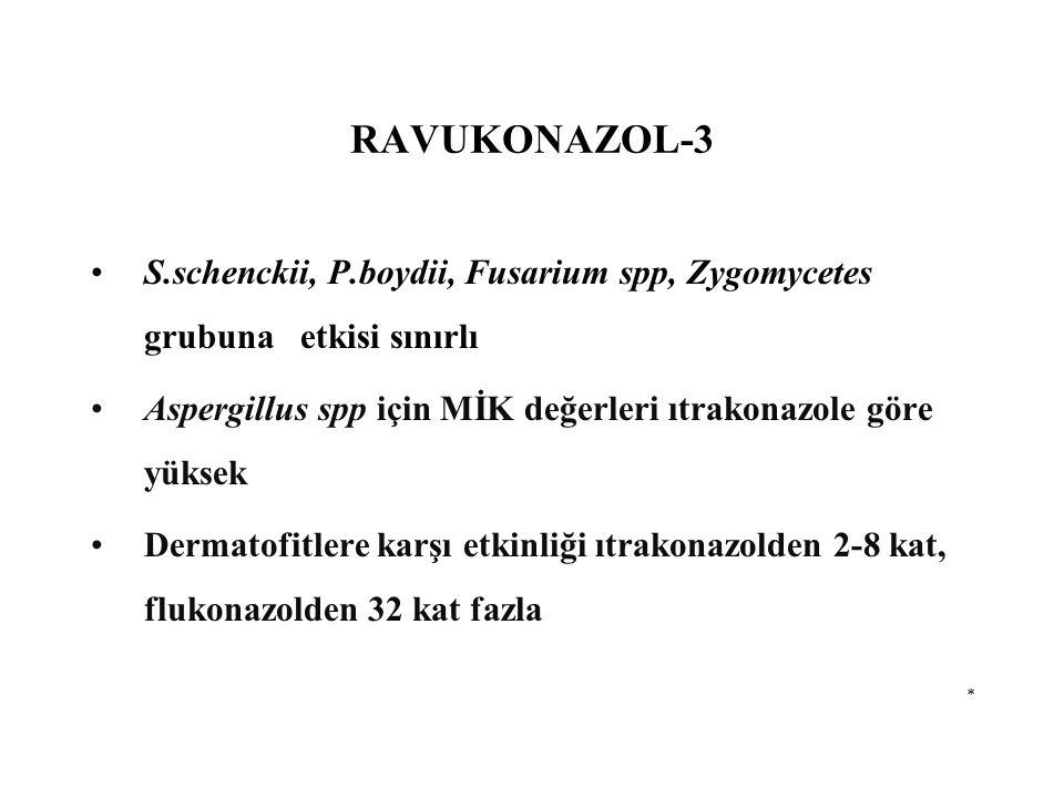 RAVUKONAZOL-3 S.schenckii, P.boydii, Fusarium spp, Zygomycetes grubuna etkisi sınırlı Aspergillus spp için MİK değerleri ıtrakonazole göre yüksek Derm