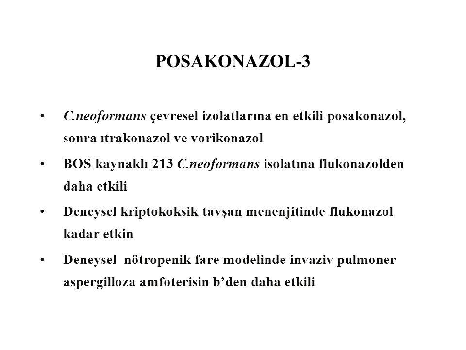 POSAKONAZOL-3 C.neoformans çevresel izolatlarına en etkili posakonazol, sonra ıtrakonazol ve vorikonazol BOS kaynaklı 213 C.neoformans isolatına fluko