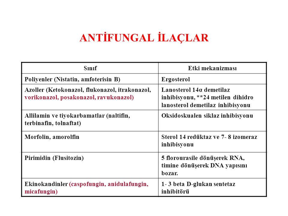 ANTİFUNGAL İLAÇLAR SınıfEtki mekanizması Poliyenler (Nistatin, amfoterisin B)Ergosterol Azoller (Ketokonazol, flukonazol, itrakonazol, vorikonazol, po