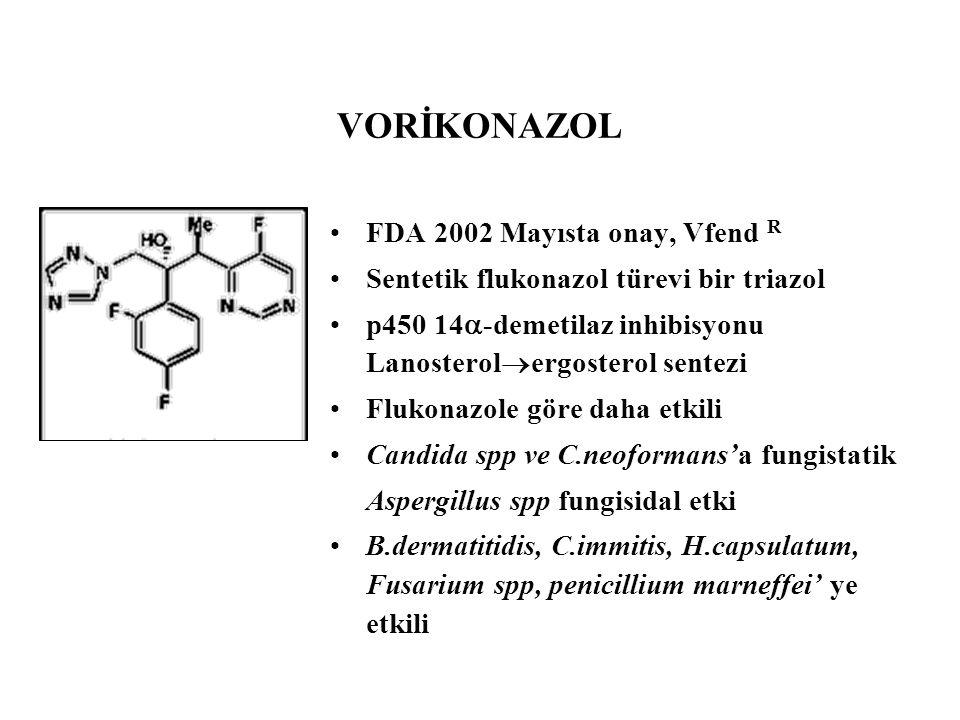 VORİKONAZOL-2 Flukonazole dirençli C.krusei, C.glabrata, C.guillermondii etkisi iyi Zygomycetes spp, mucor spp ve rhizomucor spp Fusarium spp yüksek MİK değerleri 256 kandida özefajitinde flukonazole eşit %98,3-95,1 (çift kör)* Febril nötropenide lipozomal Amfoterisin B ile fark yok.