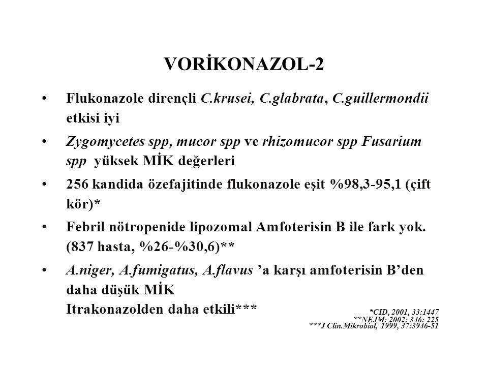 VORİKONAZOL-2 Flukonazole dirençli C.krusei, C.glabrata, C.guillermondii etkisi iyi Zygomycetes spp, mucor spp ve rhizomucor spp Fusarium spp yüksek M