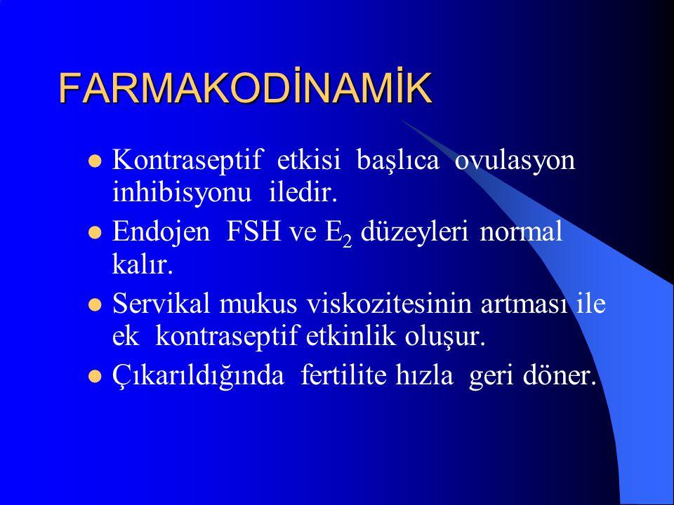 FARMAKODİNAMİK Kontraseptif etkisi başlıca ovulasyon inhibisyonu iledir.