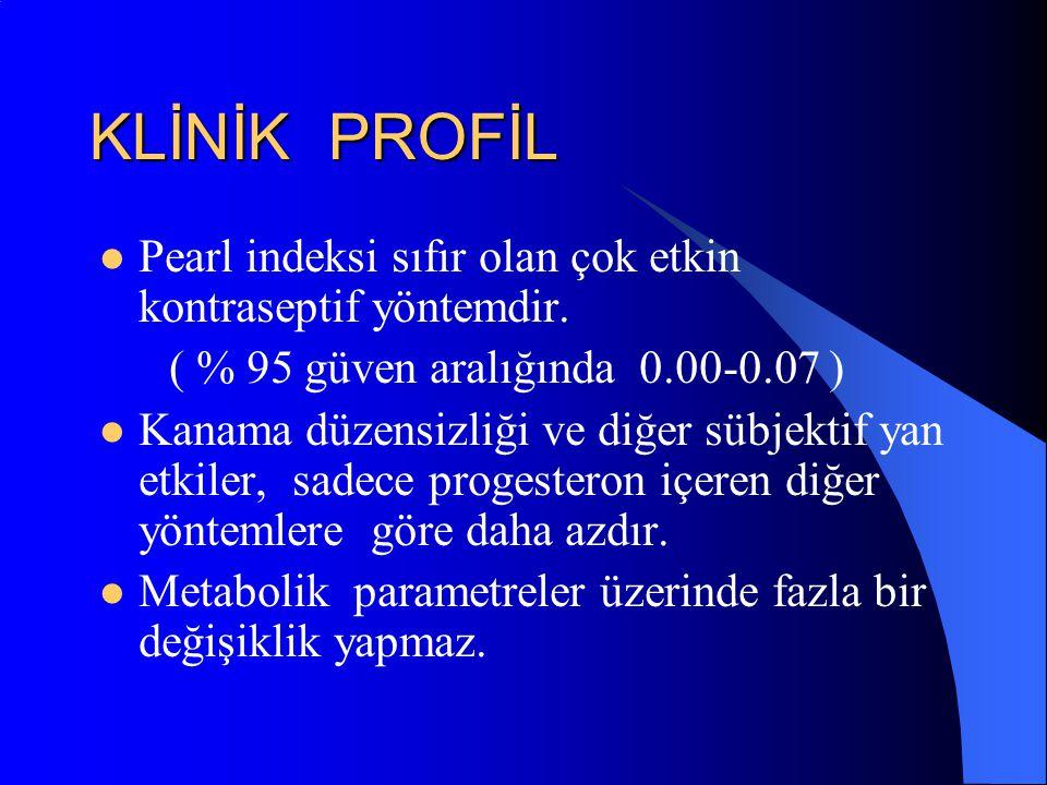 KLİNİK PROFİL Pearl indeksi sıfır olan çok etkin kontraseptif yöntemdir.