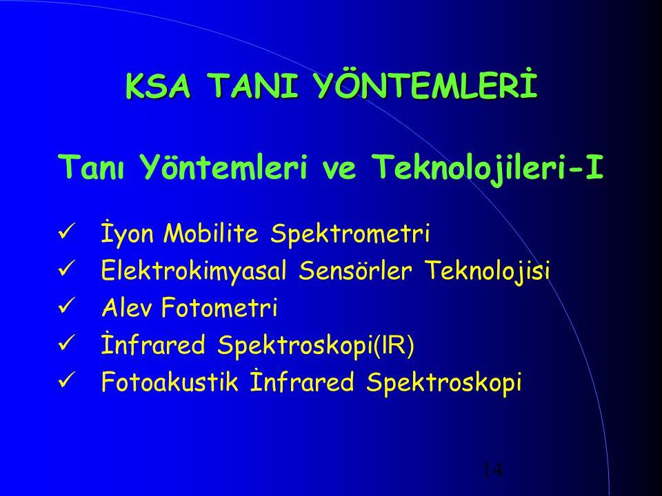 14 KSA TANI YÖNTEMLERİ Tanı Yöntemleri ve Teknolojileri-I İyon Mobilite Spektrometri Elektrokimyasal Sensörler Teknolojisi Alev Fotometri İnfrared Spe