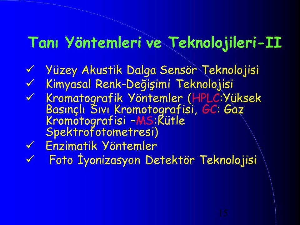 15 Tanı Yöntemleri ve Teknolojileri-II Yüzey Akustik Dalga Sensör Teknolojisi Kimyasal Renk-Değişimi Teknolojisi Kromatografik Yöntemler (HPLC:Yüksek