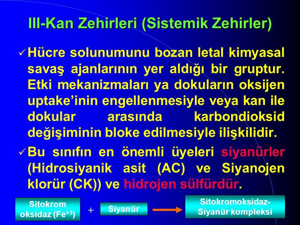 24 III-Kan Zehirleri (Sistemik Zehirler) Hücre solunumunu bozan letal kimyasal savaş ajanlarının yer aldığı bir gruptur. Etki mekanizmaları ya dokular