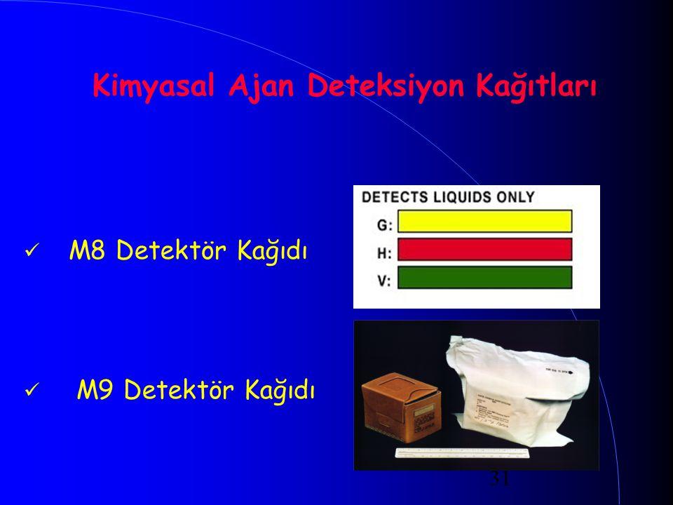 31 Kimyasal Ajan Deteksiyon Kağıtları M8 Detektör Kağıdı M9 Detektör Kağıdı