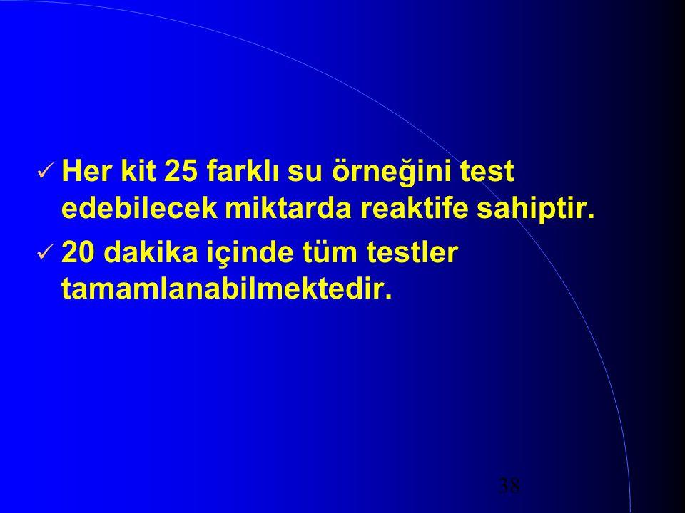 38 Her kit 25 farklı su örneğini test edebilecek miktarda reaktife sahiptir. 20 dakika içinde tüm testler tamamlanabilmektedir.