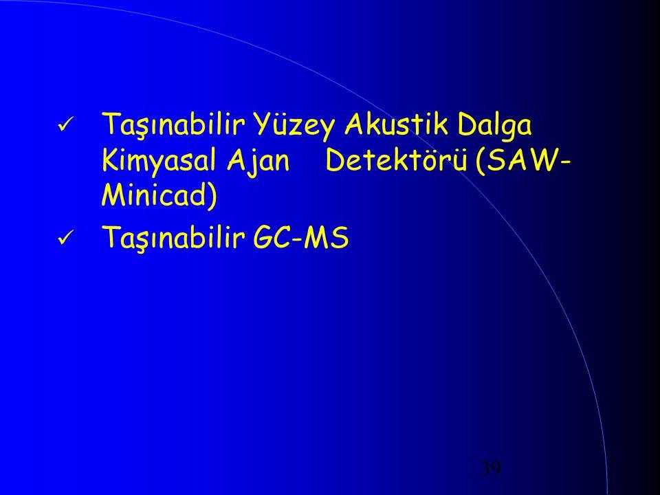 39 Taşınabilir Yüzey Akustik Dalga Kimyasal Ajan Detektörü (SAW- Minicad) Taşınabilir GC-MS