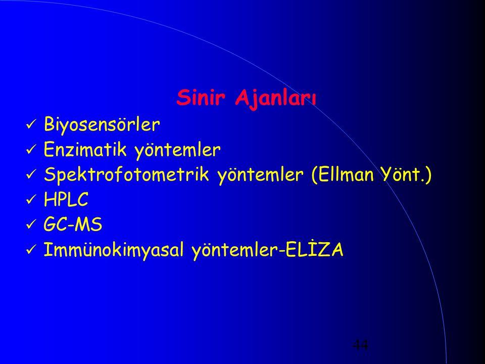44 Sinir Ajanları Biyosensörler Enzimatik yöntemler Spektrofotometrik yöntemler (Ellman Yönt.) HPLC GC-MS Immünokimyasal yöntemler-ELİZA