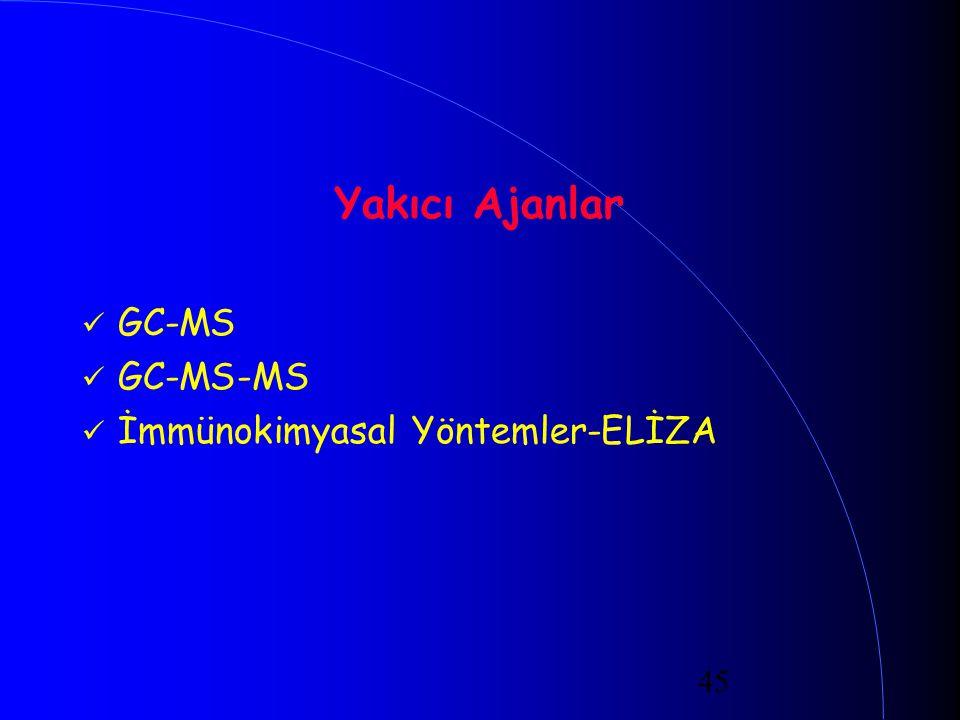 45 Yakıcı Ajanlar GC-MS GC-MS-MS İmmünokimyasal Yöntemler-ELİZA