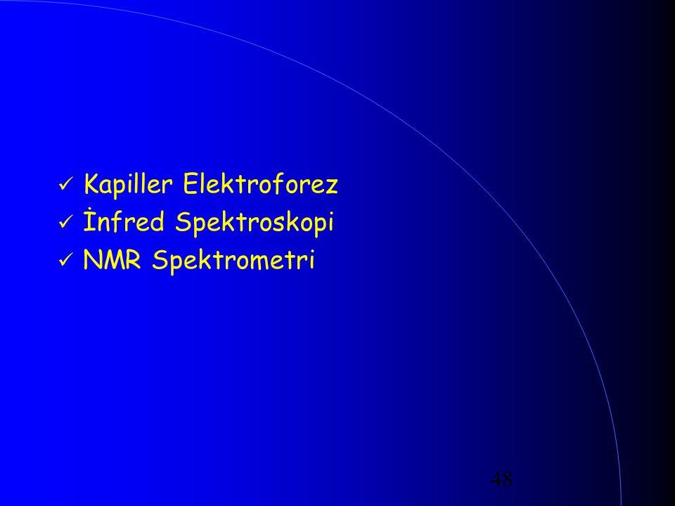 48 Kapiller Elektroforez İnfred Spektroskopi NMR Spektrometri
