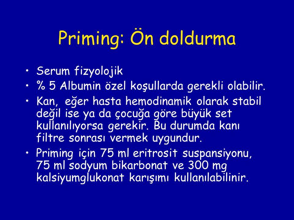Priming: Ön doldurma Serum fizyolojik % 5 Albumin özel koşullarda gerekli olabilir. Kan, eğer hasta hemodinamik olarak stabil değil ise ya da çocuğa g