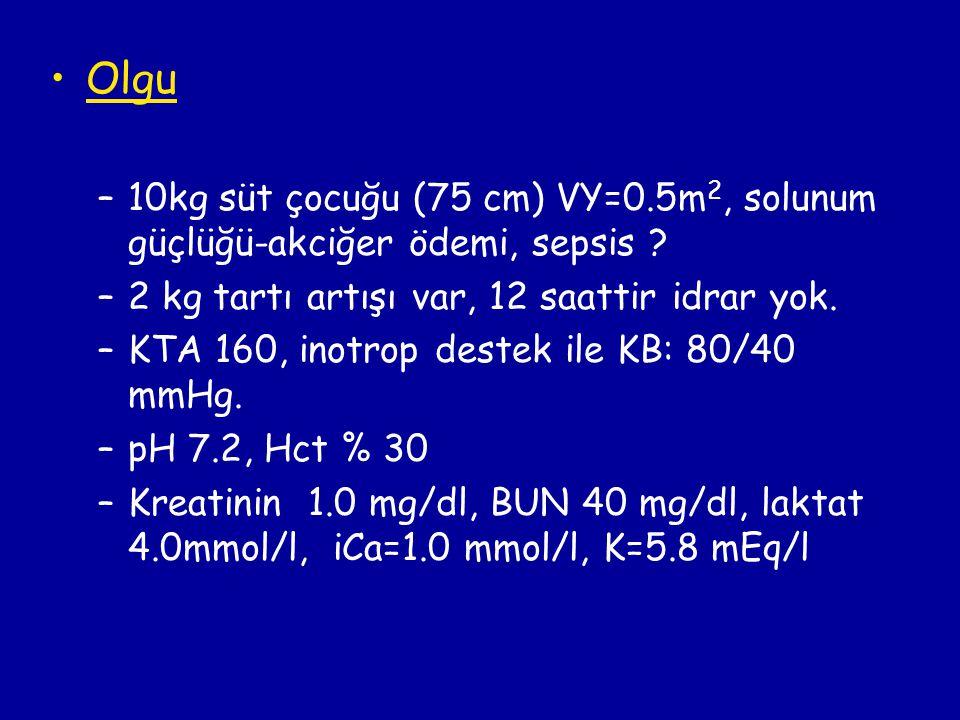 Olgu –10kg süt çocuğu (75 cm) VY=0.5m 2, solunum güçlüğü-akciğer ödemi, sepsis ? –2 kg tartı artışı var, 12 saattir idrar yok. –KTA 160, inotrop deste