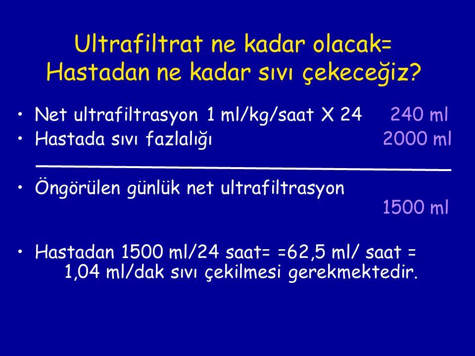 Ultrafiltrat ne kadar olacak= Hastadan ne kadar sıvı çekeceğiz? Net ultrafiltrasyon1 ml/kg/saat X 24 240 ml Hastada sıvı fazlalığı 2000 ml Öngörülen g
