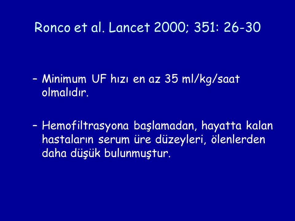 Ronco et al. Lancet 2000; 351: 26-30 –Minimum UF hızı en az 35 ml/kg/saat olmalıdır. –Hemofiltrasyona başlamadan, hayatta kalan hastaların serum üre d