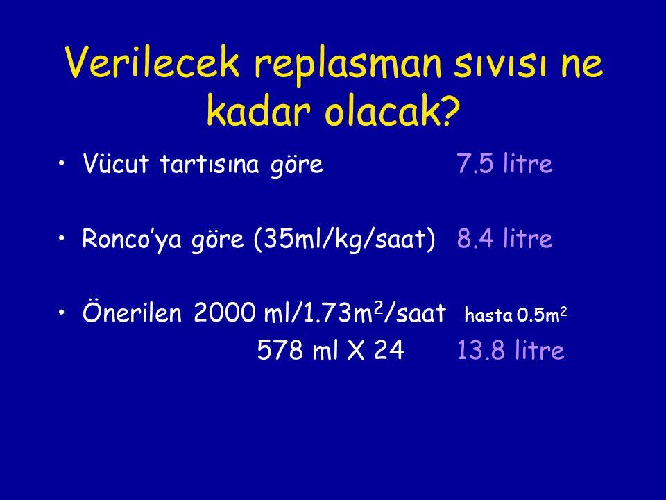 Verilecek replasman sıvısı ne kadar olacak? Vücut tartısına göre7.5 litre Ronco'ya göre (35ml/kg/saat)8.4 litre Önerilen 2000 ml/1.73m 2 /saat hasta 0