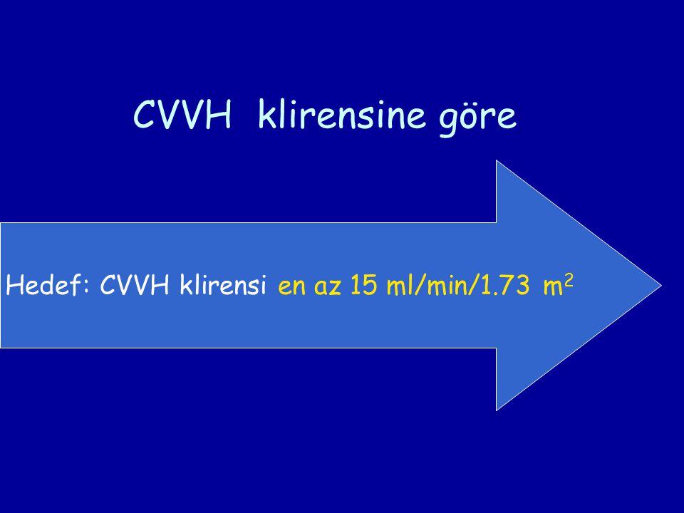CVVH klirensine göre Hedef: CVVH klirensi en az 15 ml/min/1.73 m 2