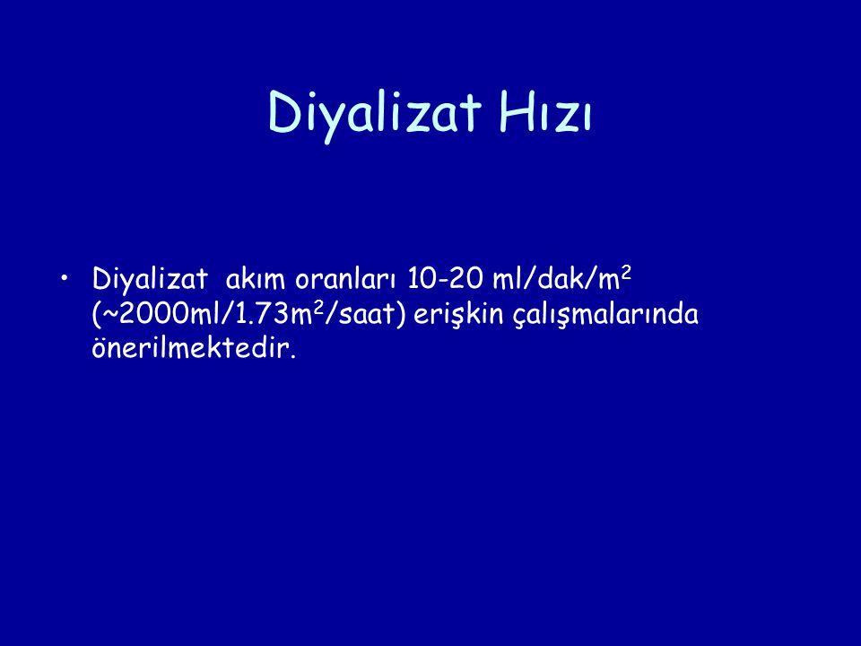 Diyalizat Hızı Diyalizat akım oranları 10-20 ml/dak/m 2 (~2000ml/1.73m 2 /saat) erişkin çalışmalarında önerilmektedir.