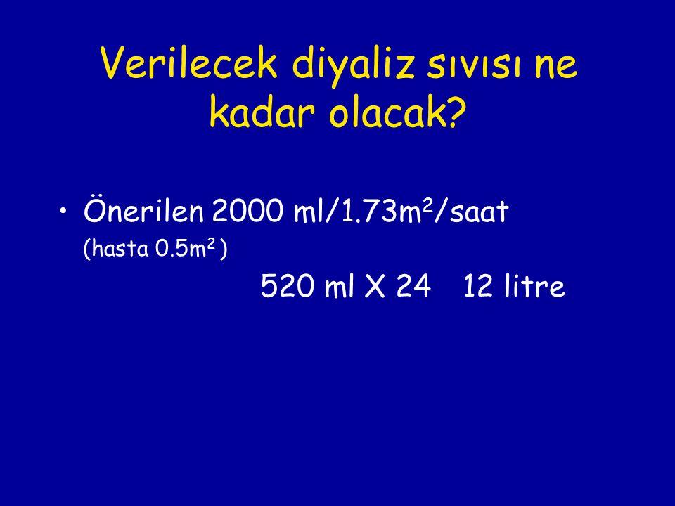 Verilecek diyaliz sıvısı ne kadar olacak? Önerilen 2000 ml/1.73m 2 /saat (hasta 0.5m 2 ) 520 ml X 2412 litre