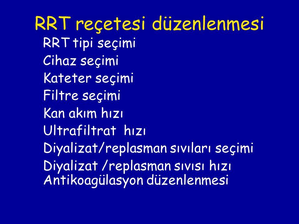 RRT tipi seçimi Cihaz seçimi Kateter seçimi Filtre seçimi Kan akım hızı Ultrafiltrat hızı Diyalizat/replasman sıvıları seçimi Diyalizat /replasman sıv