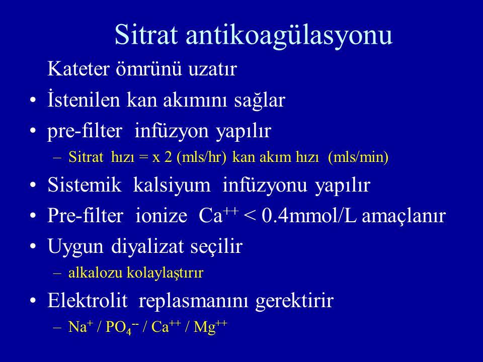 Sitrat antikoagülasyonu Kateter ömrünü uzatır İstenilen kan akımını sağlar pre-filter infüzyon yapılır –Sitrat hızı = x 2 (mls/hr) kan akım hızı (mls/