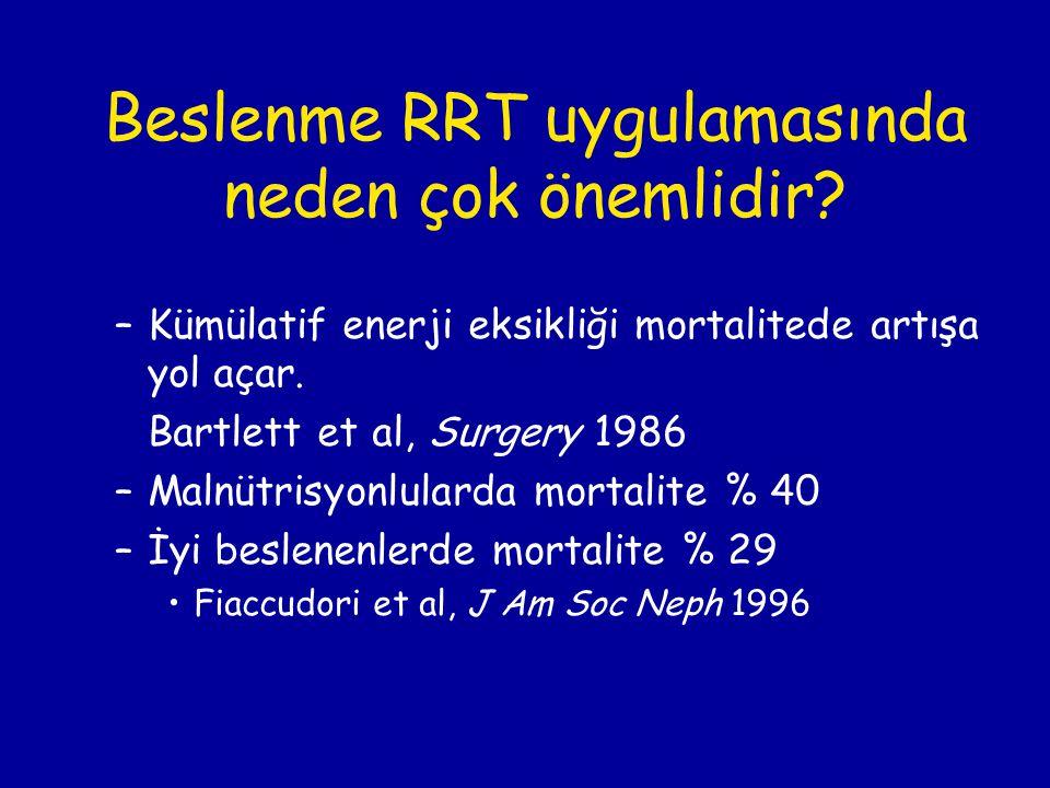 –Kümülatif enerji eksikliği mortalitede artışa yol açar. Bartlett et al, Surgery 1986 –Malnütrisyonlularda mortalite % 40 –İyi beslenenlerde mortalite