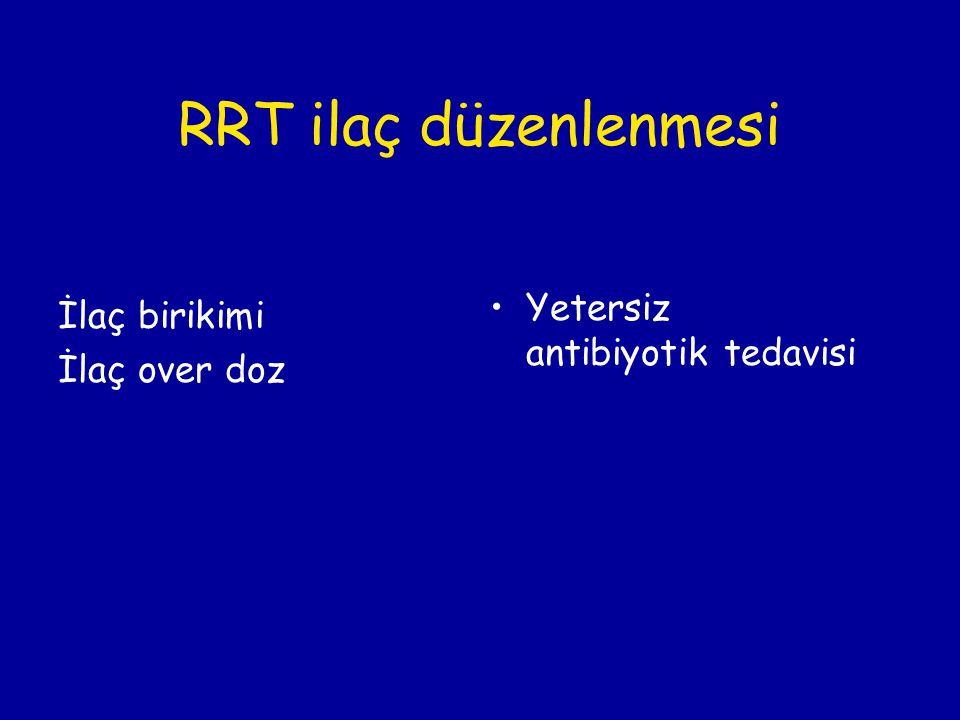 RRT ilaç düzenlenmesi İlaç birikimi İlaç over doz Yetersiz antibiyotik tedavisi