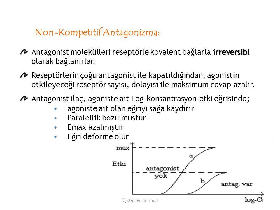 irreversibl Antagonist molekülleri reseptörle kovalent bağlarla irreversibl olarak bağlanırlar. Reseptörlerin çoğu antagonist ile kapatıldığından, ago