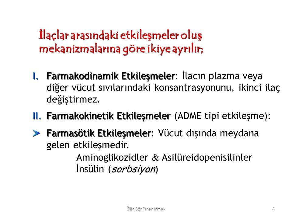 I.Farmakodinamik Etkileşmeler I.Farmakodinamik Etkileşmeler: İlacın plazma veya diğer vücut sıvılarındaki konsantrasyonunu, ikinci ilaç değiştirmez.