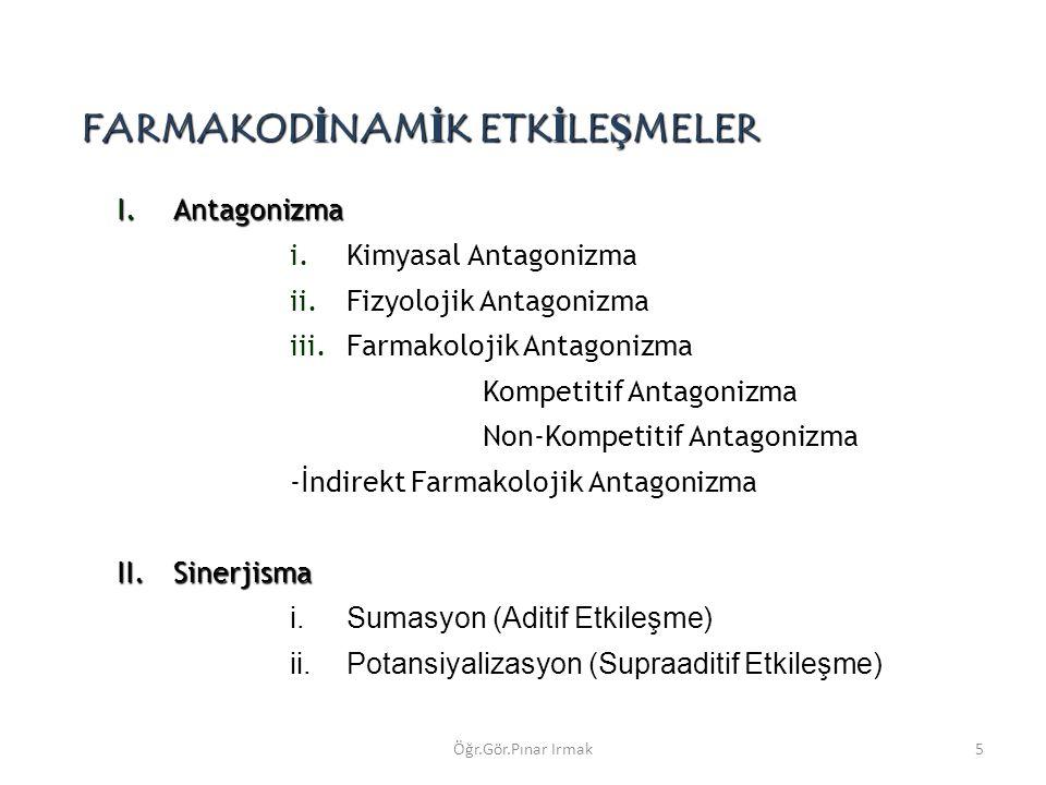 FARMAKOD İ NAM İ K ETK İ LE Ş MELER I.Antagonizma i.Kimyasal Antagonizma ii.Fizyolojik Antagonizma iii.Farmakolojik Antagonizma Kompetitif Antagonizma Non-Kompetitif Antagonizma -İndirekt Farmakolojik Antagonizma II.Sinerjisma i.Sumasyon (Aditif Etkileşme) ii.Potansiyalizasyon (Supraaditif Etkileşme) 5Öğr.Gör.Pınar Irmak
