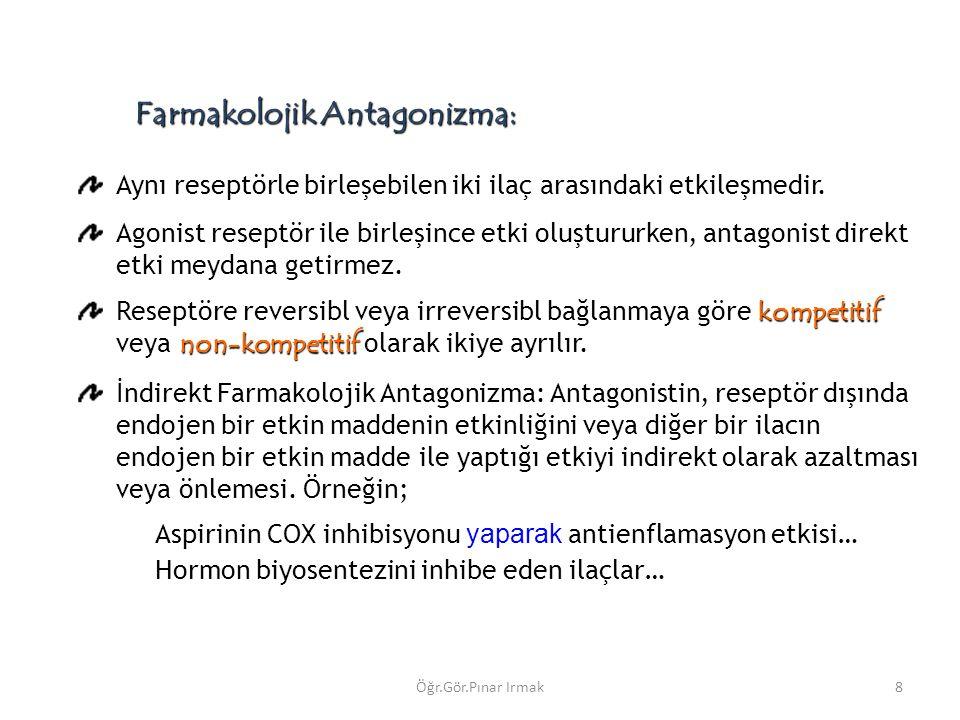 Farmakolojik Antagonizma: Aynı reseptörle birleşebilen iki ilaç arasındaki etkileşmedir. Agonist reseptör ile birleşince etki oluştururken, antagonist