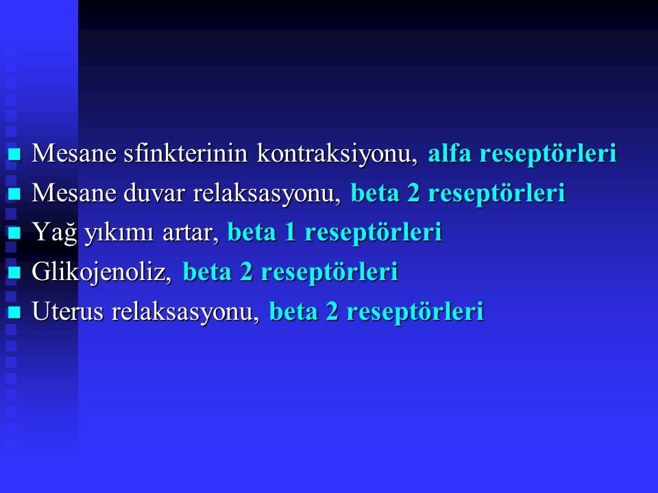 Mesane sfinkterinin kontraksiyonu, alfa reseptörleri Mesane sfinkterinin kontraksiyonu, alfa reseptörleri Mesane duvar relaksasyonu, beta 2 reseptörleri Mesane duvar relaksasyonu, beta 2 reseptörleri Yağ yıkımı artar, beta 1 reseptörleri Yağ yıkımı artar, beta 1 reseptörleri Glikojenoliz, beta 2 reseptörleri Glikojenoliz, beta 2 reseptörleri Uterus relaksasyonu, beta 2 reseptörleri Uterus relaksasyonu, beta 2 reseptörleri