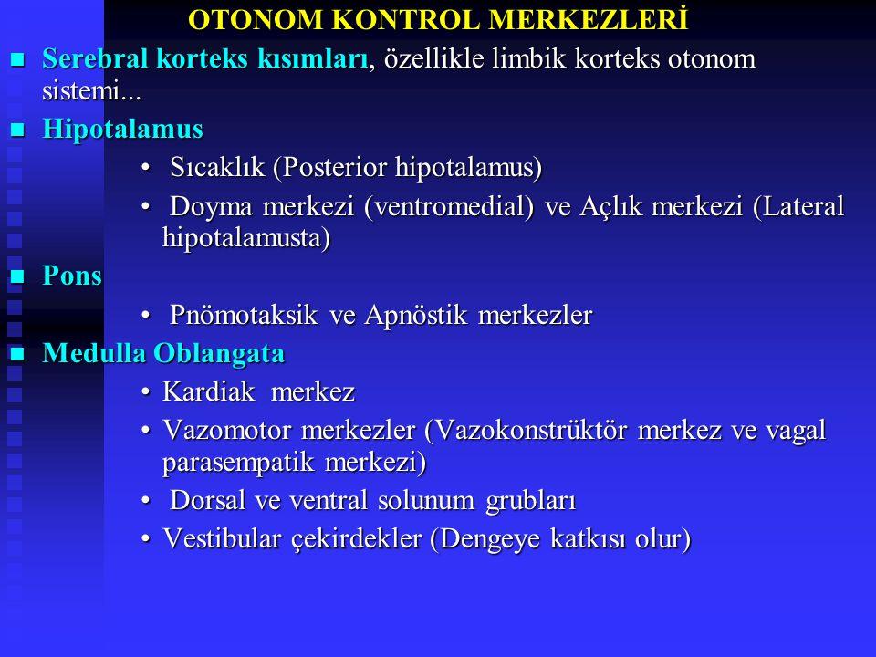 Sakral parasempatik lifler Medulla spinalisin her iki yanındaki sakral pleksusu S 2-4 kökleri düzeyinde Medulla spinalisin her iki yanındaki sakral pleksusu S 2-4 kökleri düzeyinde Periferik lifleri inen kolonu, rektumu, mesaneyi, üreterlerin alt bölümünü ve dış genital organları innerve Periferik lifleri inen kolonu, rektumu, mesaneyi, üreterlerin alt bölümünü ve dış genital organları innerve