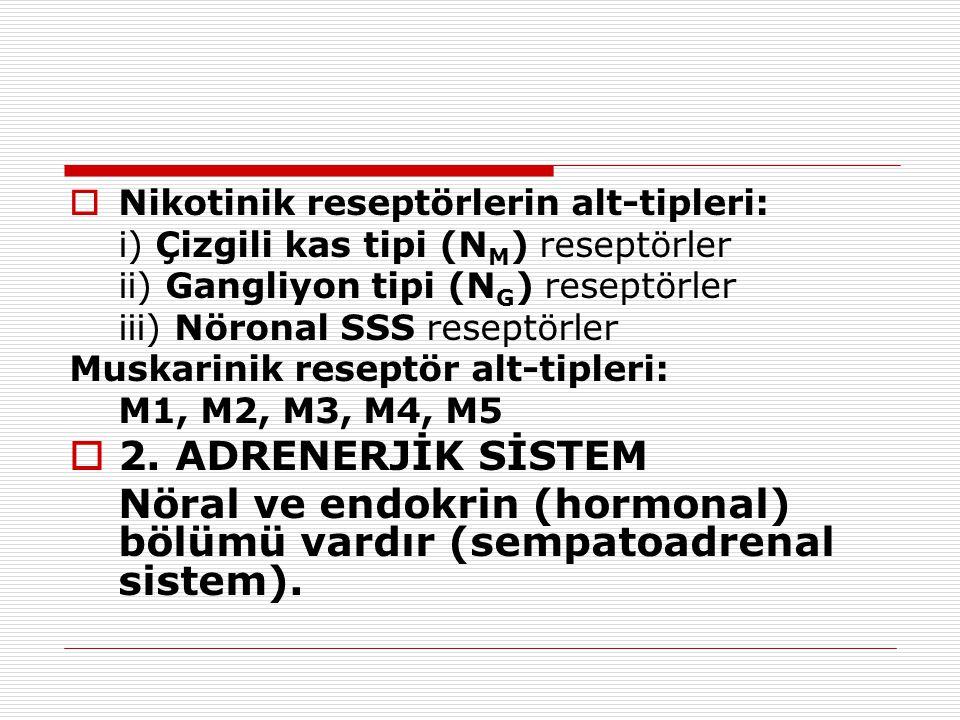  Nikotinik reseptörlerin alt-tipleri: i) Çizgili kas tipi (N M ) reseptörler ii) Gangliyon tipi (N G ) reseptörler iii) Nöronal SSS reseptörler Muskarinik reseptör alt-tipleri: M1, M2, M3, M4, M5  2.