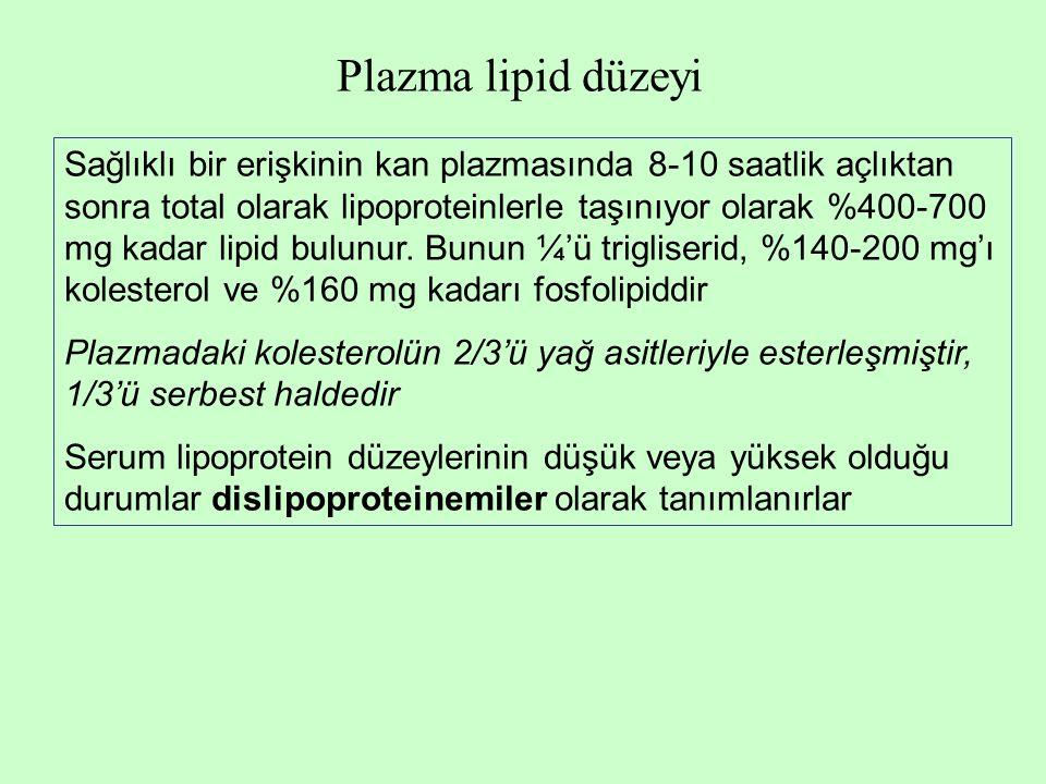 Plazma lipid düzeyi Sağlıklı bir erişkinin kan plazmasında 8-10 saatlik açlıktan sonra total olarak lipoproteinlerle taşınıyor olarak %400-700 mg kada