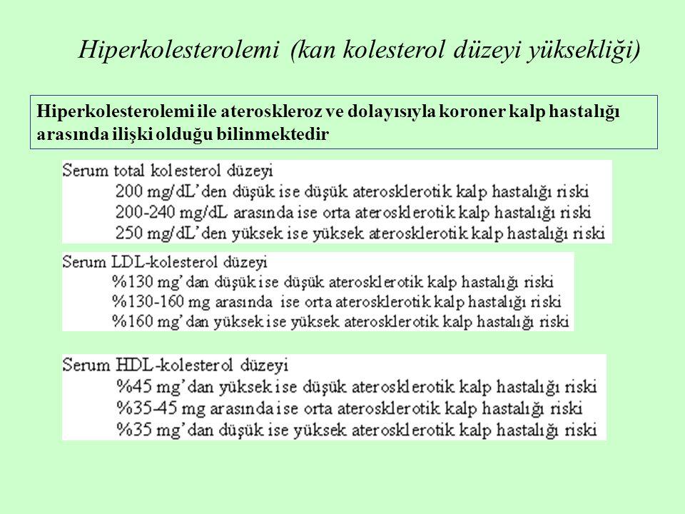 Hiperkolesterolemi (kan kolesterol düzeyi yüksekliği) Hiperkolesterolemi ile ateroskleroz ve dolayısıyla koroner kalp hastalığı arasında ilişki olduğu