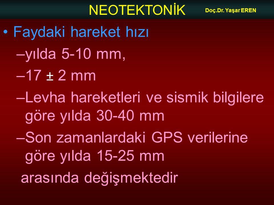 NEOTEKTONİK Doç.Dr. Yaşar EREN Faydaki hareket hızı –yılda 5-10 mm, –17 ± 2 mm –Levha hareketleri ve sismik bilgilere göre yılda 30-40 mm –Son zamanla