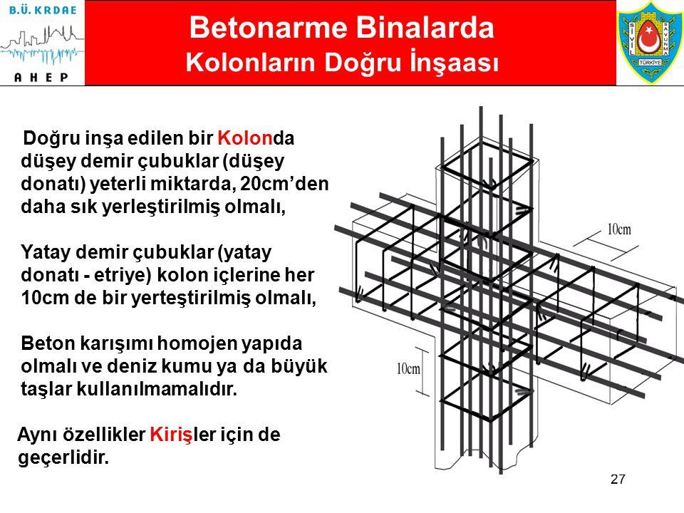 26 Bina Elemanları Undamabed rc frame pix Kolon Kiriş ……… ……………………… ……………………………… Perde Duvar