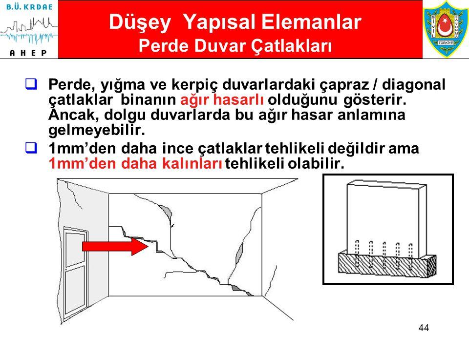 43 Düşey Yapısal Elemanlar Perde Duvarlar  Perde duvarlar, deprem sonucu oluşması muhtemel deformasyonlara dayanmak üzere tasarlanmış yapısal elemanlardır.