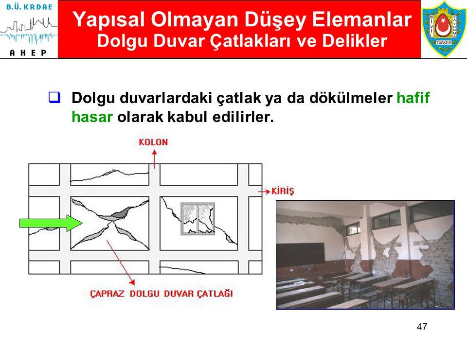 46 Düşey Yapısal Elemanlar Perde Duvar Çatlakları  Hasarın kısmi mi, yoksa genel mi.