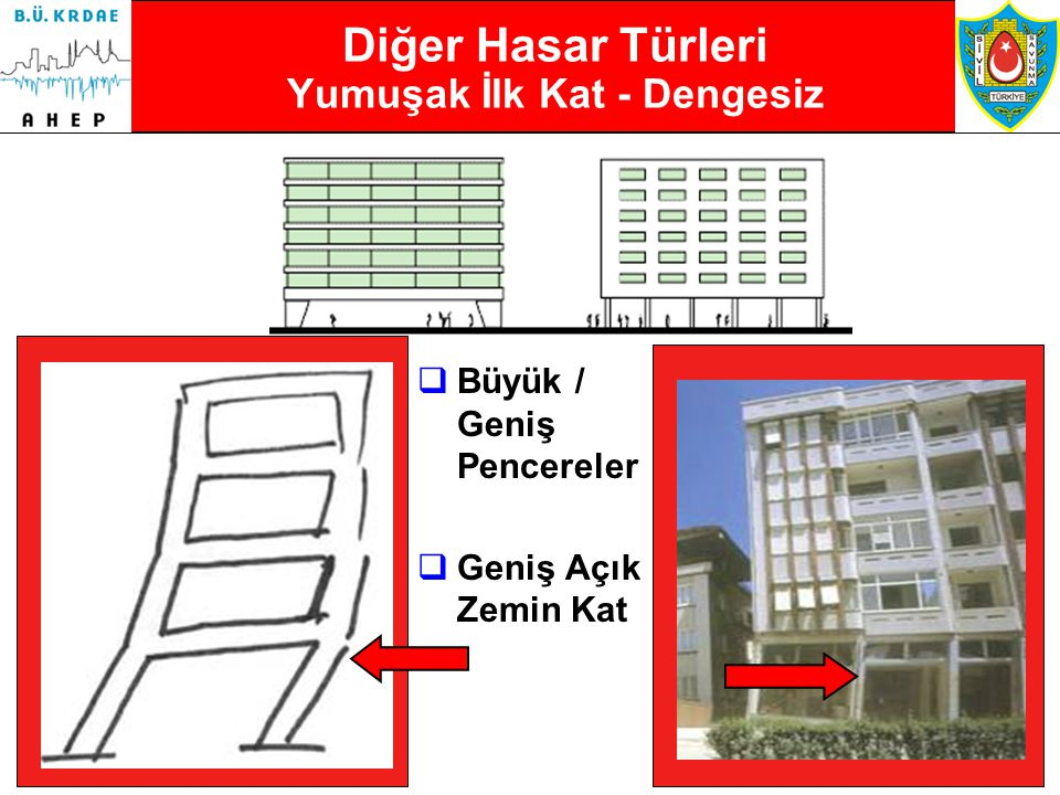 52 Dengesiz mi, Dengeli mi ? Find a stable liquefaction building, Vertical sinking.
